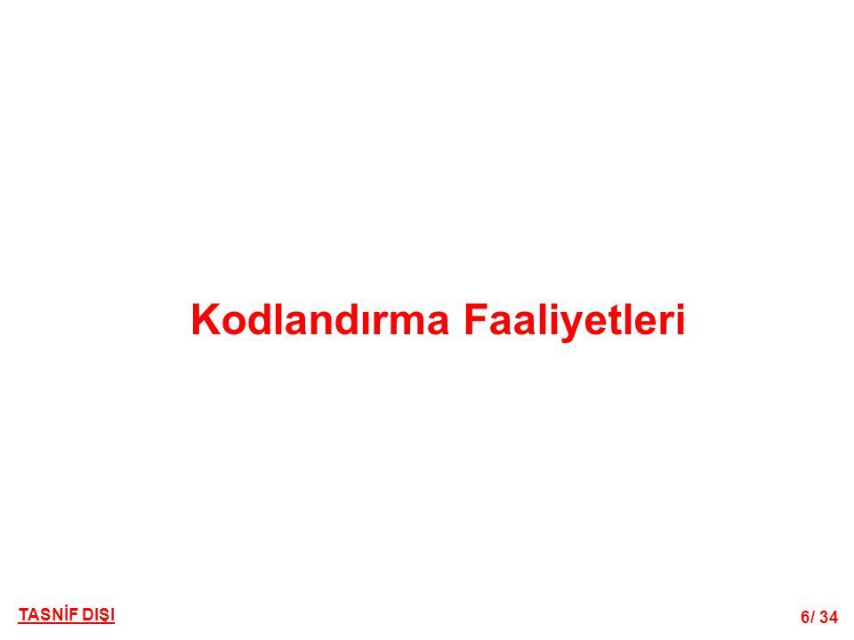 TASNİF DIŞI 17/ 34 KODLANDIRMA BAŞVURU BELGELERİNİN TEMİNİ NSN ve NCAGE kodları Türk Millî Kodlandırma Bürosu tarafından tahsis edilmektedir.