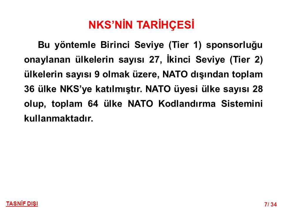 7/ 34 TASNİF DIŞI NKS'NİN TARİHÇESİ Bu yöntemle Birinci Seviye (Tier 1) sponsorluğu onaylanan ülkelerin sayısı 27, İkinci Seviye (Tier 2) ülkelerin sayısı 9 olmak üzere, NATO dışından toplam 36 ülke NKS'ye katılmıştır.