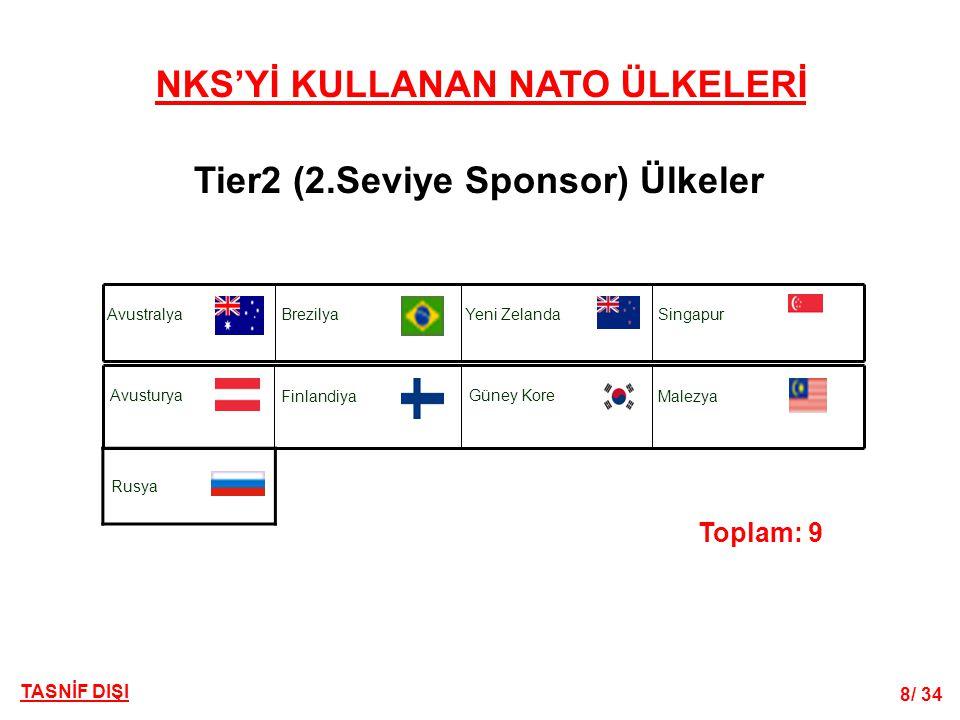 TASNİF DIŞI 8/ 34 NKS'Yİ KULLANAN NATO ÜLKELERİ Tier2 (2.Seviye Sponsor) Ülkeler AvustralyaBrezilyaYeni Zelanda AvusturyaGüney Kore Singapur MalezyaFinlandiya Toplam: 9 Rusya