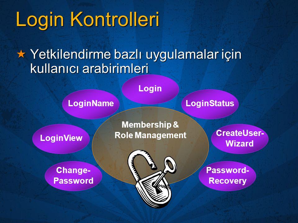 Login Kontrolleri  Yetkilendirme bazlı uygulamalar için kullanıcı arabirimleri Login Password- Recovery LoginStatusLoginName LoginView CreateUser- Wi