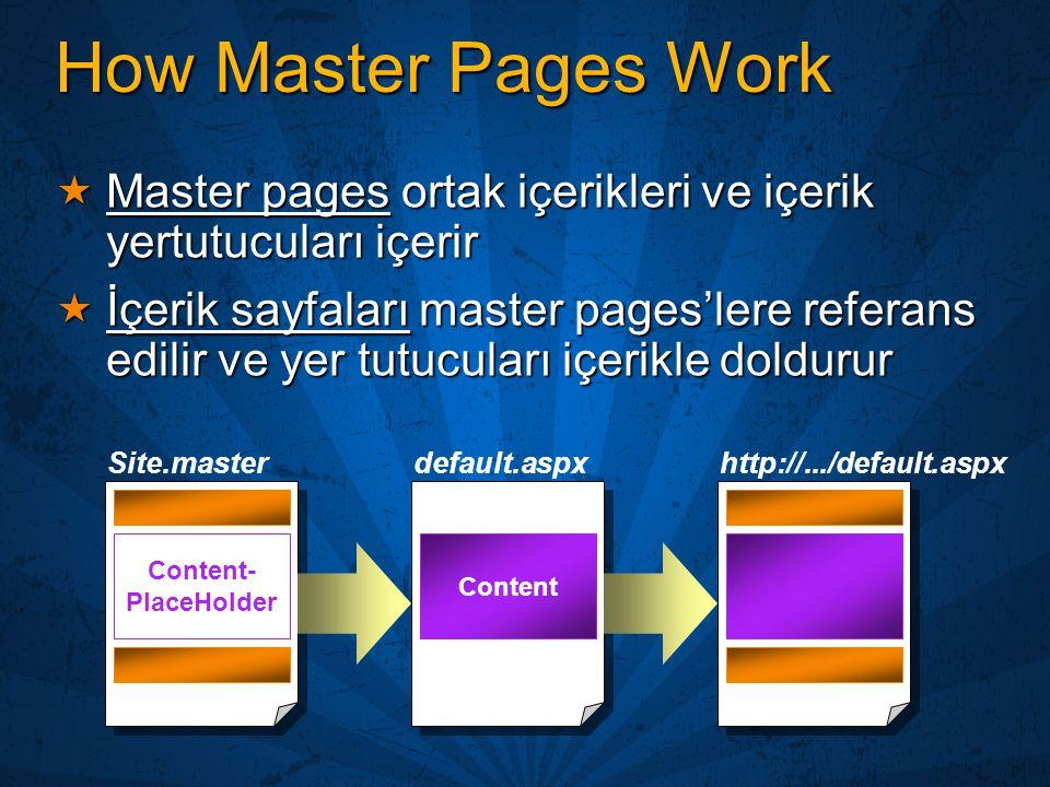 How Master Pages Work  Master pages ortak içerikleri ve içerik yertutucuları içerir  İçerik sayfaları master pages'lere referans edilir ve yer tutuc