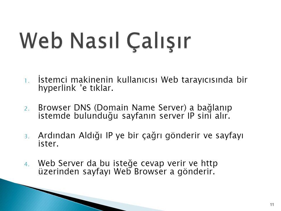 1.İstemci makinenin kullanıcısı Web tarayıcısında bir hyperlink 'e tıklar.