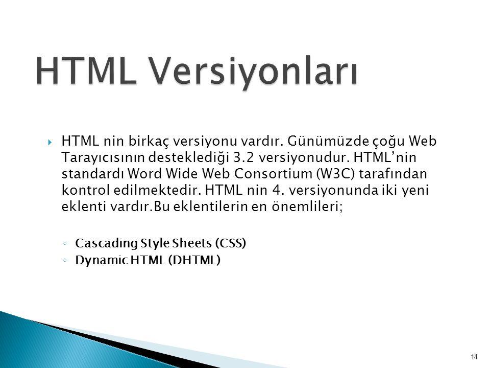  HTML nin birkaç versiyonu vardır.Günümüzde çoğu Web Tarayıcısının desteklediği 3.2 versiyonudur.