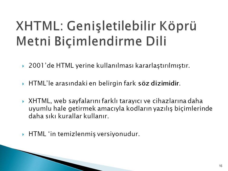  2001'de HTML yerine kullanılması kararlaştırılmıştır.