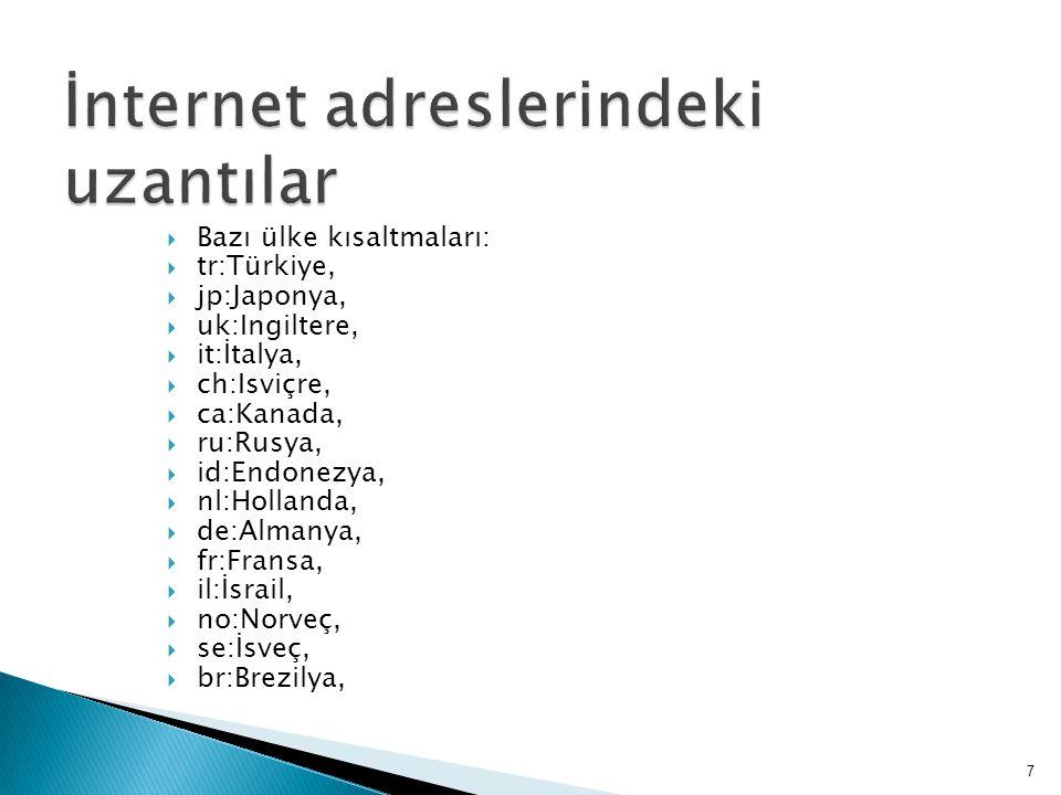 İnternet adreslerindeki uzantılar  Bazı ülke kısaltmaları:  tr:Türkiye,  jp:Japonya,  uk:Ingiltere,  it:İtalya,  ch:Isviçre,  ca:Kanada,  ru:Rusya,  id:Endonezya,  nl:Hollanda,  de:Almanya,  fr:Fransa,  il:İsrail,  no:Norveç,  se:İsveç,  br:Brezilya, 7