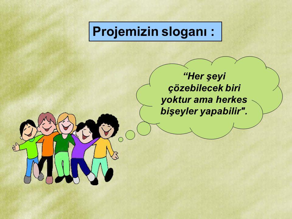 TURKİYE – PARTNER – GÖREVLERİMİZ  Eğitim sistemi,Şehir ve Okul Sunumları hazırlamak.