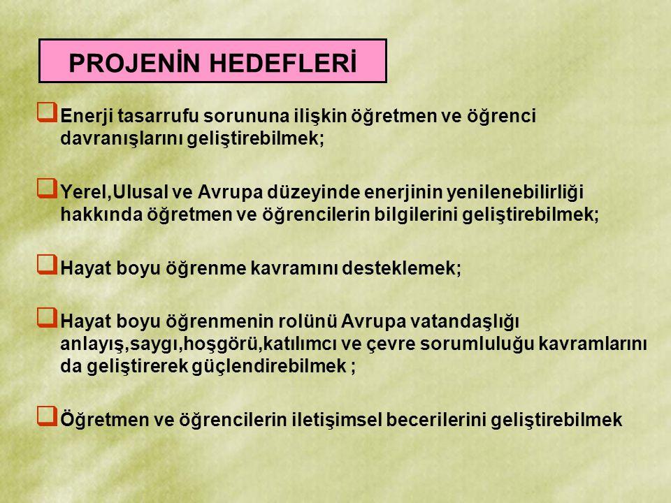 '' Enerji Gezisi '' Cd leri oluşturulması Nisan Sonu / Mayıs Başı 2011 1.