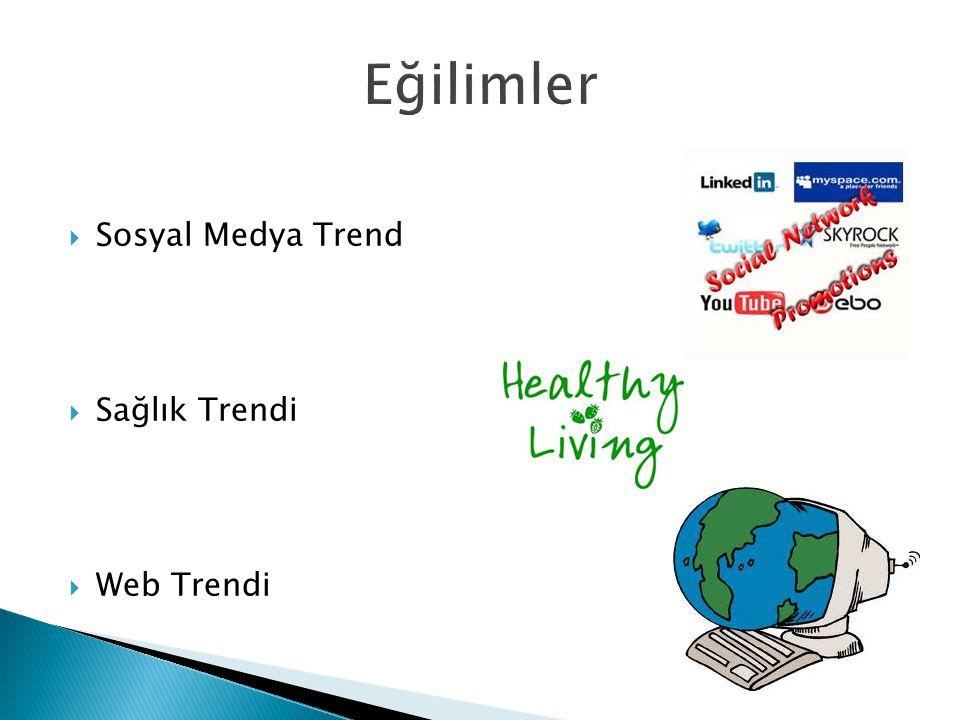  Sosyal Medya Trend  Sağlık Trendi  Web Trendi