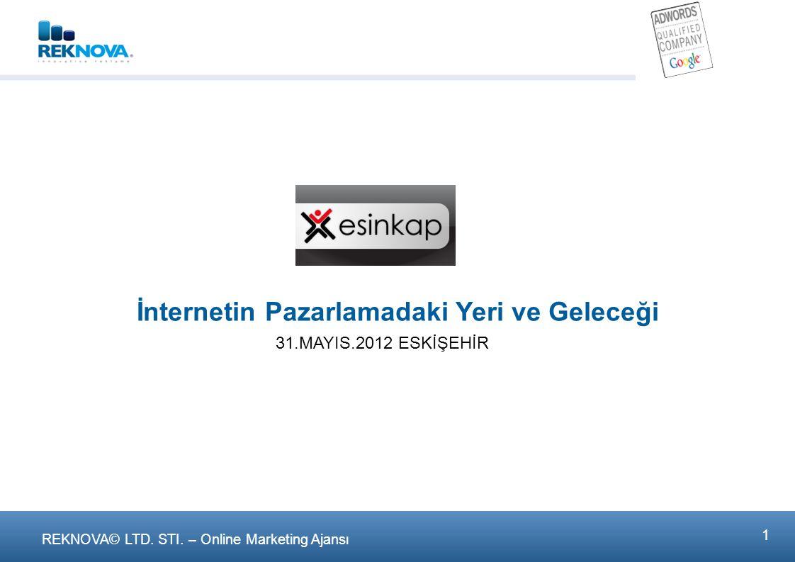 REKNOVA© LTD. STI. – Online Marketing Ajansι 23. Kaynak: http://econsultancy.com Sosyal Medya (SMM)