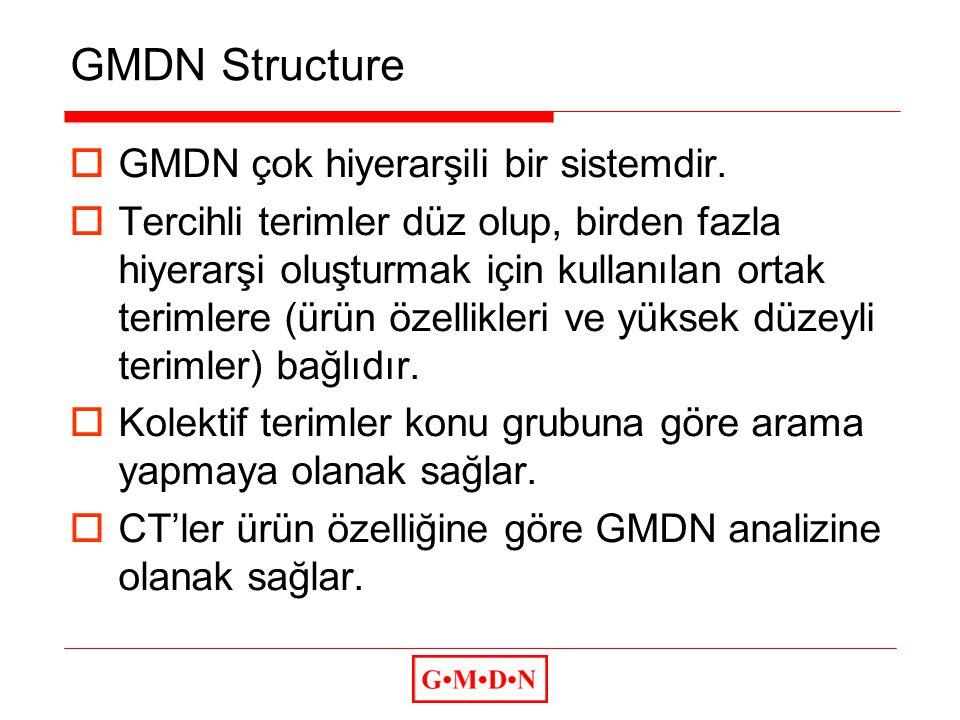 GMDN Structure  GMDN çok hiyerarşili bir sistemdir.