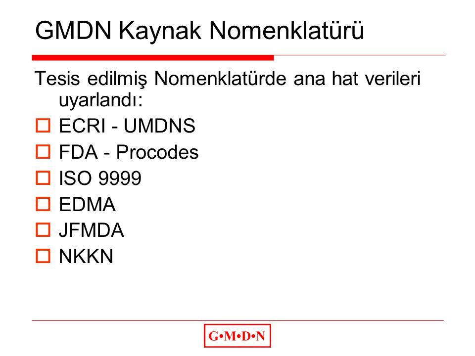 GMDN Kaynak Nomenklatürü Tesis edilmiş Nomenklatürde ana hat verileri uyarlandı:  ECRI - UMDNS  FDA - Procodes  ISO 9999  EDMA  JFMDA  NKKN