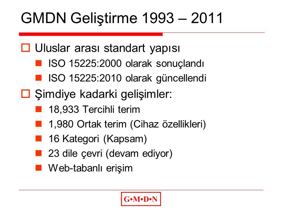 GMDN Kategorileri (Kapsam) 1.Aktif olarak yerleştirilebilen cihazlar 2.Anestezi ve solunum cihazları 3.Dişçilik cihazları 4.Elektromekanik medikal cihazlar 5.Hastane donanımı 6.İn-vitro teşhis cihazları 7.Aktif olmayan yerleştirilebilen cihazlar 8.Oftalmik ve optik cihazlar 9.Tekrar kullanılabilen cihazlar 10.Tek kullanımlık ürünler 11.Engelli kişiler için yardımcı ürünler 12.Teşhis ve terapi radyasyon cihazları 13.Tamamlayıcı terapi cihazları 14.Biyolojik olarak türetilen cihazlar 15.Sağlık bakım kolaylık ürünleri ve uyarlamaları 16.Labaratuvar ekipmanları