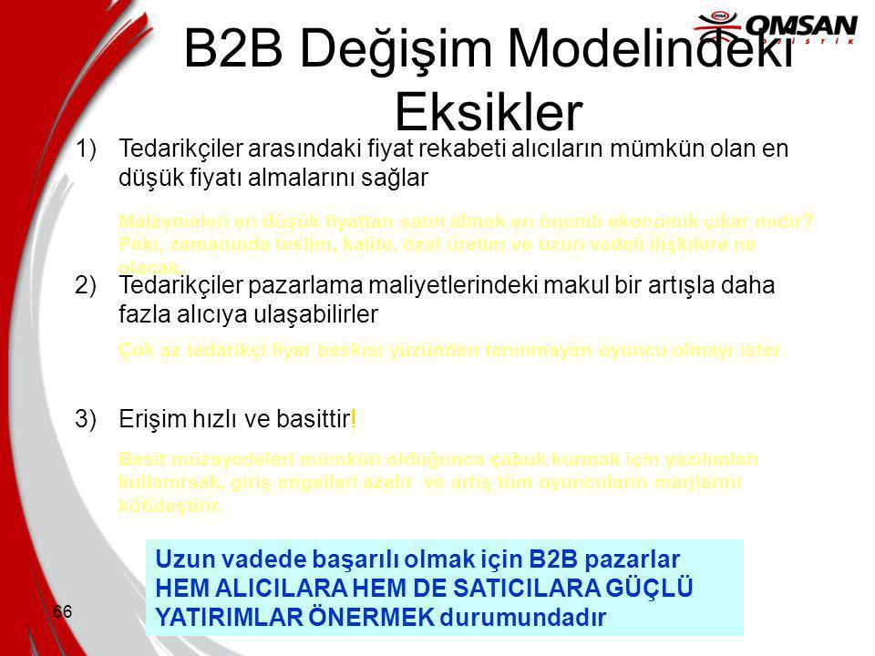 65 B2B Kararını Vermede Kullanılan Temel Sorular  Hangi değişimlere katılmalıyız.