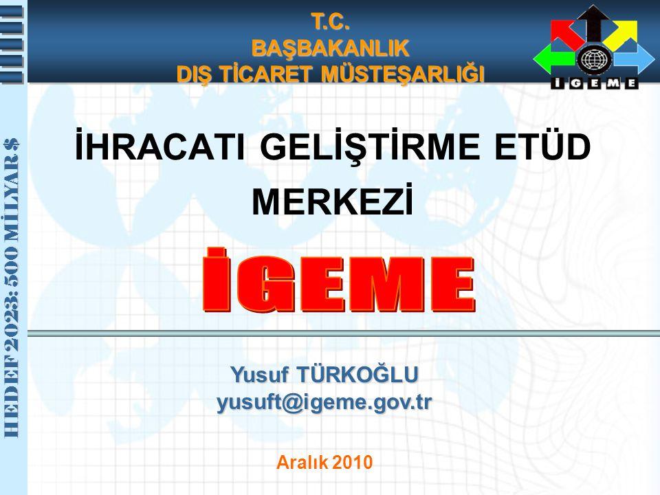 HEDEF 2023: 500 MİLYAR $ HEDEF 2023: 500 MİLYAR $ Marka & TURQUALITY Desteği Tebliğ: 2006/4 Sayılı Türk Ürünlerinin Yurtdışında Markalaşması, Türk Malı İmajının Yerleştirilmesi ve TURQUALITY®'nin Desteklenmesi Hakkında Tebliğ Amaç:  Markalaşma sürecinin hızlandırılması,  Türk markalarının pazara giriş ve tutunmalarının kolaylaştırılması,  Olumlu Türk malı imajının oluşturulması ve yerleştirilmesi,  Global Türk markaları oluşturulmasıdır.