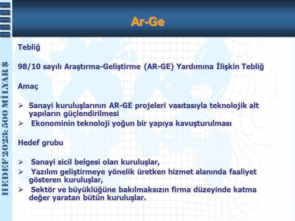 HEDEF 2023: 500 MİLYAR $ HEDEF 2023: 500 MİLYAR $ Ar-Ge Tebliğ 98/10 sayılı Araştırma-Geliştirme (AR-GE) Yardımına İlişkin Tebliğ Amaç  Sanayi kurulu