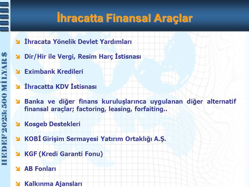 HEDEF 2023: 500 MİLYAR $ HEDEF 2023: 500 MİLYAR $ İhracatta Finansal Araçlar  İhracata Yönelik Devlet Yardımları  Dir/Hir ile Vergi, Resim Harç İsti