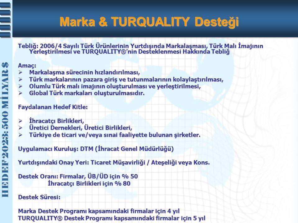 HEDEF 2023: 500 MİLYAR $ HEDEF 2023: 500 MİLYAR $ Marka & TURQUALITY Desteği Tebliğ: 2006/4 Sayılı Türk Ürünlerinin Yurtdışında Markalaşması, Türk Mal