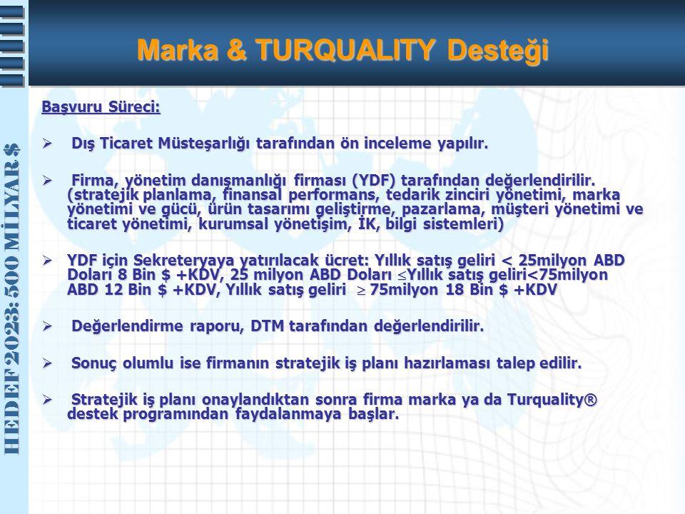 HEDEF 2023: 500 MİLYAR $ HEDEF 2023: 500 MİLYAR $ Marka & TURQUALITY Desteği Başvuru Süreci:  Dış Ticaret Müsteşarlığı tarafından ön inceleme yapılır