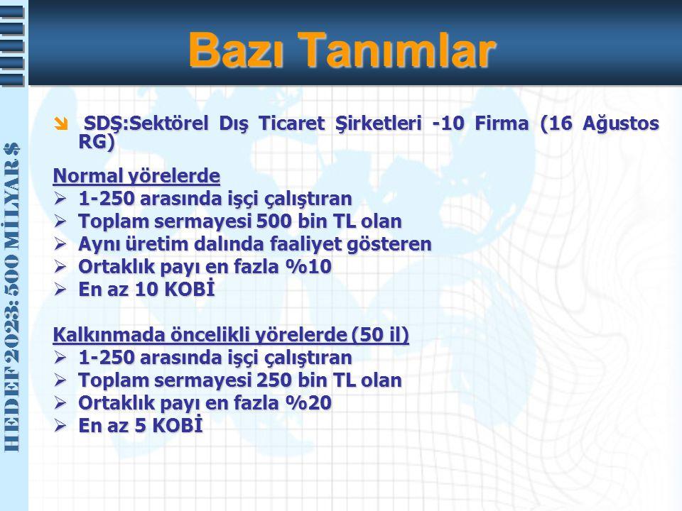 HEDEF 2023: 500 MİLYAR $ HEDEF 2023: 500 MİLYAR $ Tasarım Desteği Tebliğ 2008/2 Sayılı Para-Kredi ve Koordinasyon Kurulu'nu Tebliği Amaç Türkiye de tasarım kültürünün oluşturulması ve yaygınlaştırılmasını teminen tasarımcı kurum ve kuruluşların gerçekleştireceği tanıtım, reklam, pazarlama, istihdam, danışmanlık harcamaları ile yurt dışında açacakları birimlere ilişkin giderlerinin desteklenmesidir.