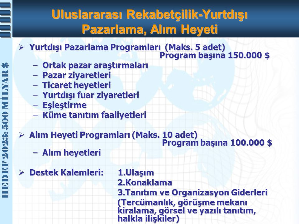 HEDEF 2023: 500 MİLYAR $ HEDEF 2023: 500 MİLYAR $ Uluslararası Rekabetçilik-Yurtdışı Pazarlama, Alım Heyeti  Yurtdışı Pazarlama Programları (Maks. 5