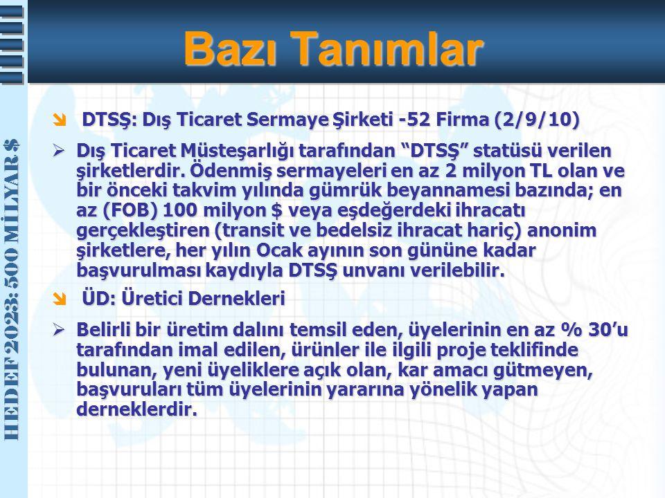 HEDEF 2023: 500 MİLYAR $ HEDEF 2023: 500 MİLYAR $ Ticaret Heyetleri Destek Kalemleri  Katılım giderleri (ulaşım dahil)  Şirket en fazla 2 çalışan  SDŞ'nin en fazla 2 çalışan Ulaşım  Yalnızca bir defalık gidiş-dönüş bileti (otobüs, ekonomi sınıfı olmak kaydıyla uçak, tren veya gemi)  Gidilen ülkede şehirlerarası ve ülkelerarası ulaşım (Otobüs, ekonomi sınıfı uçak, tren ve gemi bileti ücretleri) Konaklama  Şirket başına günlük 300 ABD doları karşılığını geçmemek kaydıyla konaklama (oda+kahvaltı) gideri,