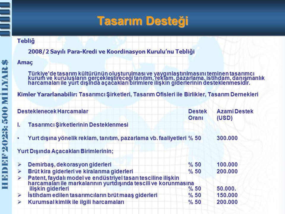 HEDEF 2023: 500 MİLYAR $ HEDEF 2023: 500 MİLYAR $ Tasarım Desteği Tebliğ 2008/2 Sayılı Para-Kredi ve Koordinasyon Kurulu'nu Tebliği Amaç Türkiye'de ta