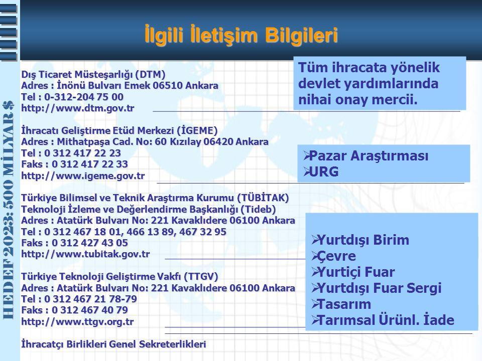 HEDEF 2023: 500 MİLYAR $ HEDEF 2023: 500 MİLYAR $ İlgili İletişim Bilgileri Dış Ticaret Müsteşarlığı (DTM) Adres : İnönü Bulvarı Emek 06510 Ankara Tel