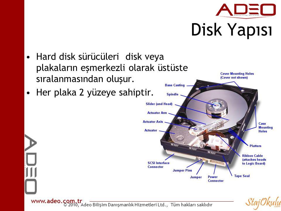 © 2010, Adeo Bilişim Danışmanlık Hizmetleri Ltd., Tüm hakları saklıdır www.adeo.com.tr Disk Yapısı •Hard disk sürücüleri disk veya plakaların eşmerkezli olarak üstüste sıralanmasından oluşur.