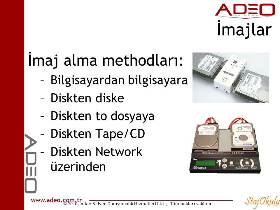 © 2010, Adeo Bilişim Danışmanlık Hizmetleri Ltd., Tüm hakları saklıdır www.adeo.com.tr İmajlar İmaj alma methodları: –Bilgisayardan bilgisayara –Diskt