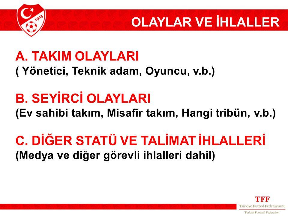 GENEL BİLGİLER II. ORGANİZASYON III. GÜVENLİK TEDBİRLERİ