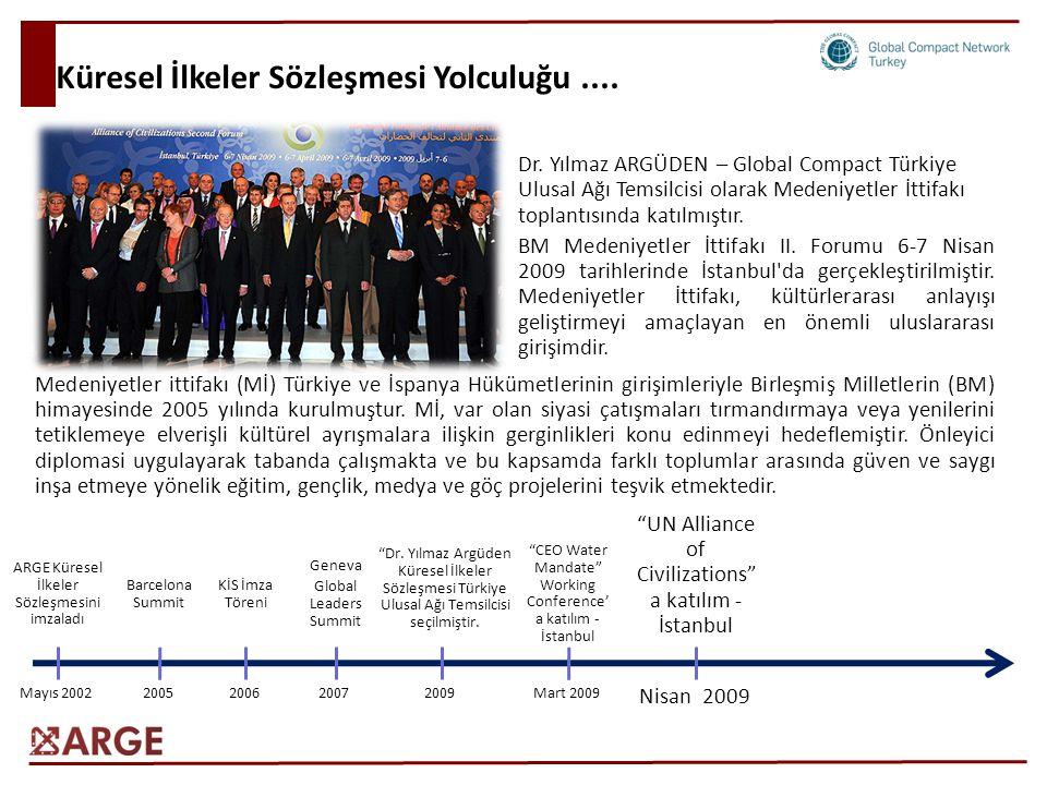 """ARGE Küresel İlkeler Sözleşmesini imzaladı Mayıs 2002 Barcelona Summit 2005 KİS İmza Töreni 2006 Geneva Global Leaders Summit 2007 """"CEO Water Mandate"""""""