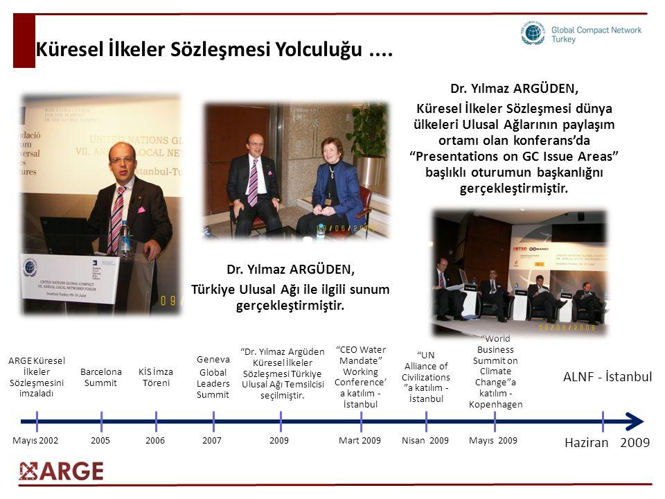 Küresel İlkeler Sözleşmesi Yolculuğu.... ARGE Küresel İlkeler Sözleşmesini imzaladı Mayıs 2002 Barcelona Summit 2005 KİS İmza Töreni 2006 Geneva Globa