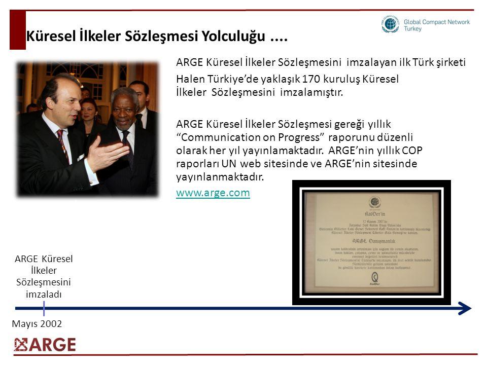 Küresel İlkeler Sözleşmesi Yolculuğu.... ARGE Küresel İlkeler Sözleşmesini imzalayan ilk Türk şirketi Halen Türkiye'de yaklaşık 170 kuruluş Küresel İl