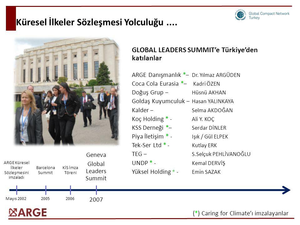 Küresel İlkeler Sözleşmesi Yolculuğu.... GLOBAL LEADERS SUMMIT'e Türkiye'den katılanlar ARGE Danışmanlık * – Dr. Yılmaz ARGÜDEN Coca Cola Eurasia * –