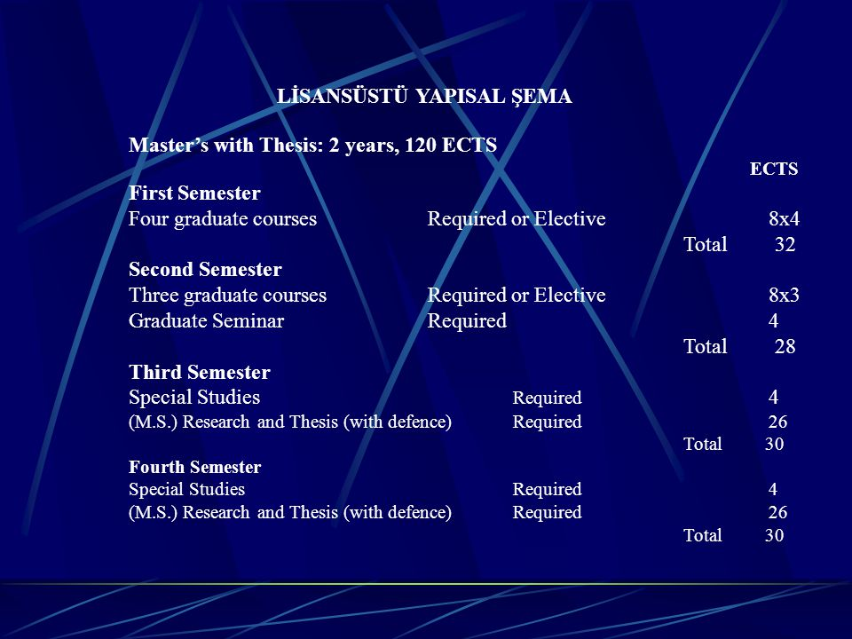 LİSANSÜSTÜ YAPISAL ŞEMA Master's with Thesis: 2 years, 120 ECTS ECTS First Semester Four graduate coursesRequired or Elective8x4 Total 32 Second Semester Three graduate coursesRequired or Elective 8x3 Graduate SeminarRequired 4 Total 28 Third Semester Special Studies Required 4 (M.S.) Research and Thesis (with defence)Required 26 Total 30 Fourth Semester Special StudiesRequired 4 (M.S.) Research and Thesis (with defence)Required26 Total 30