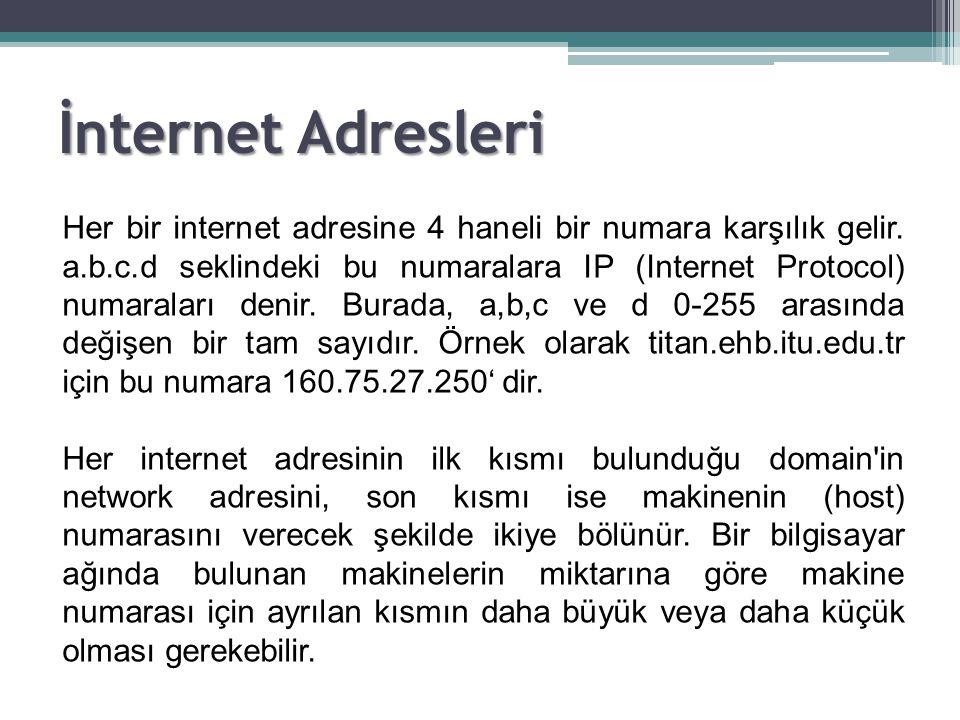 İnternet Adresleri Her bir internet adresine 4 haneli bir numara karşılık gelir. a.b.c.d seklindeki bu numaralara IP (Internet Protocol) numaraları de