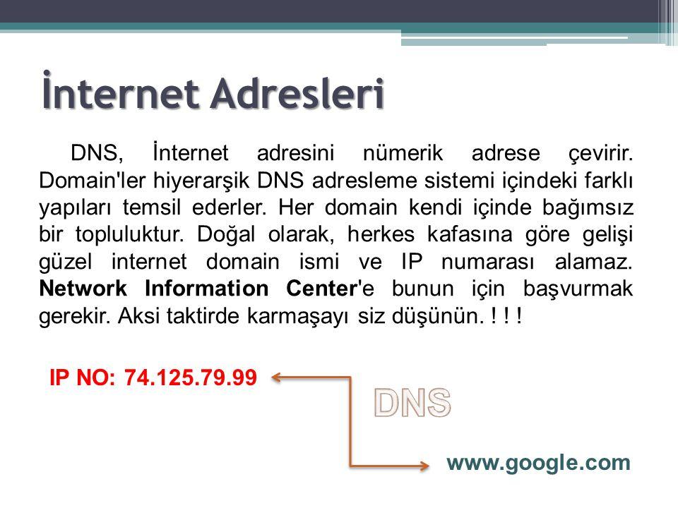 İnternet Adresleri DNS, İnternet adresini nümerik adrese çevirir. Domain'ler hiyerarşik DNS adresleme sistemi içindeki farklı yapıları temsil ederler.