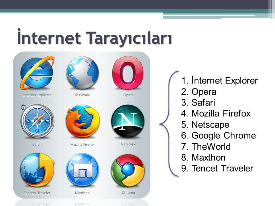 İnternet Tarayıcıları 1.İnternet Explorer 2.Opera 3.Safari 4.Mozilla Firefox 5.Netscape 6.Google Chrome 7.TheWorld 8.Maxthon 9.Tencet Traveler