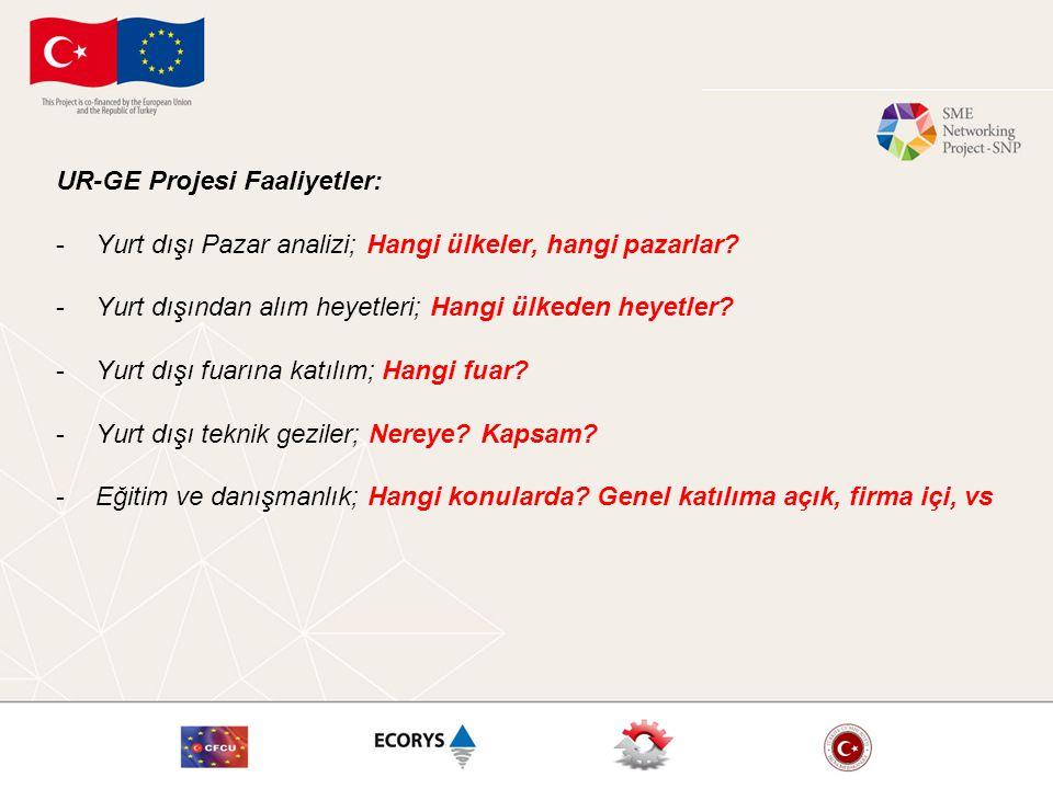 UR-GE Projesi Faaliyetler: -Yurt dışı Pazar analizi; Hangi ülkeler, hangi pazarlar.