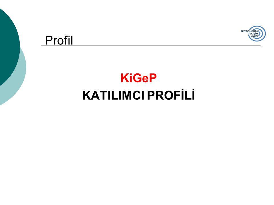 KiGeP KATILIMCI PROFİLİ Profil