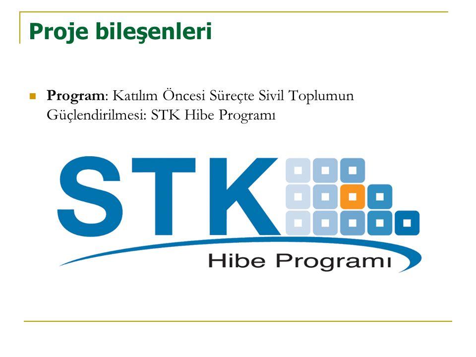 Proje bileşenleri  Program: Katılım Öncesi Süreçte Sivil Toplumun Güçlendirilmesi: STK Hibe Programı