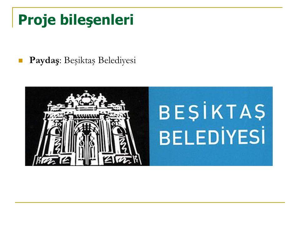 Proje bileşenleri  Paydaş: Beşiktaş Belediyesi