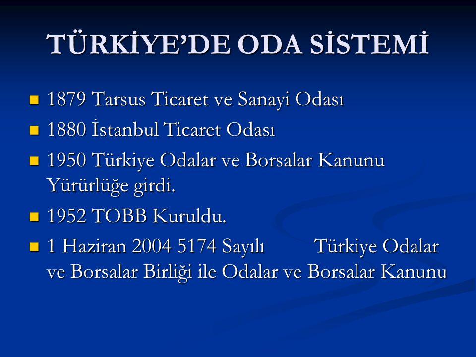 Teşekkürler TOBB AB Müdürlüğü www.abm.tobb.org.tr E-mail: abm@tobb.org.tr abm@tobb.org.tr Tel.
