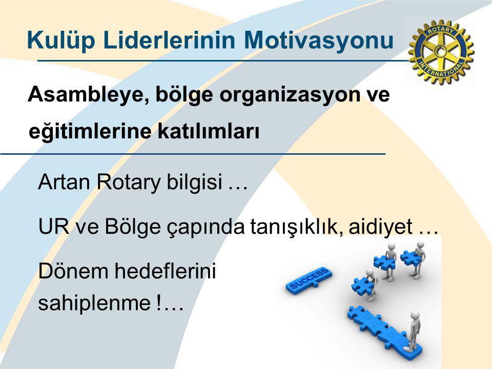 Kulüp Liderlerinin Motivasyonu Asambleye, bölge organizasyon ve eğitimlerine katılımları Artan Rotary bilgisi … UR ve Bölge çapında tanışıklık, aidiyet … Dönem hedeflerini sahiplenme !…