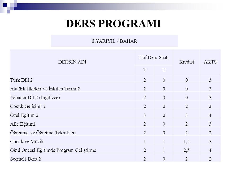DERS PROGRAMI DERSİN ADI Haf.Ders Saati KredisiAKTS TU Türk Dili 22003 Atatürk İlkeleri ve İnkılap Tarihi 22003 Yabancı Dil 2 (İngilizce)2003 Çocuk Ge