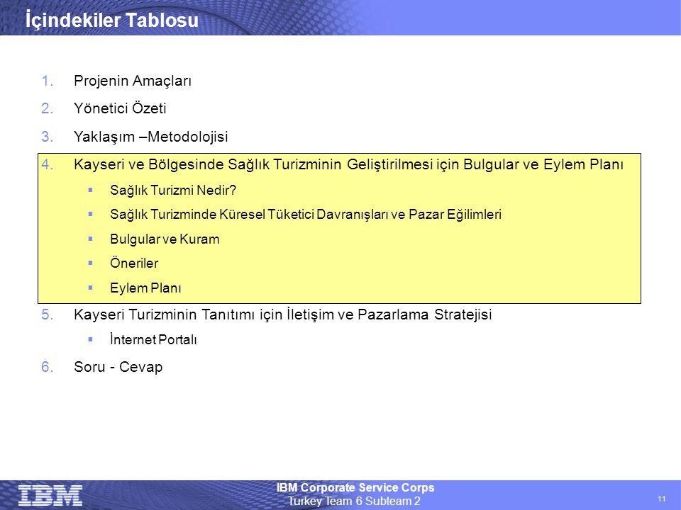 IBM Corporate Service Corps Turkey Team 6 Subteam 2 11 1.Projenin Amaçları 2.Yönetici Özeti 3.Yaklaşım –Metodolojisi 4.Kayseri ve Bölgesinde Sağlık Tu