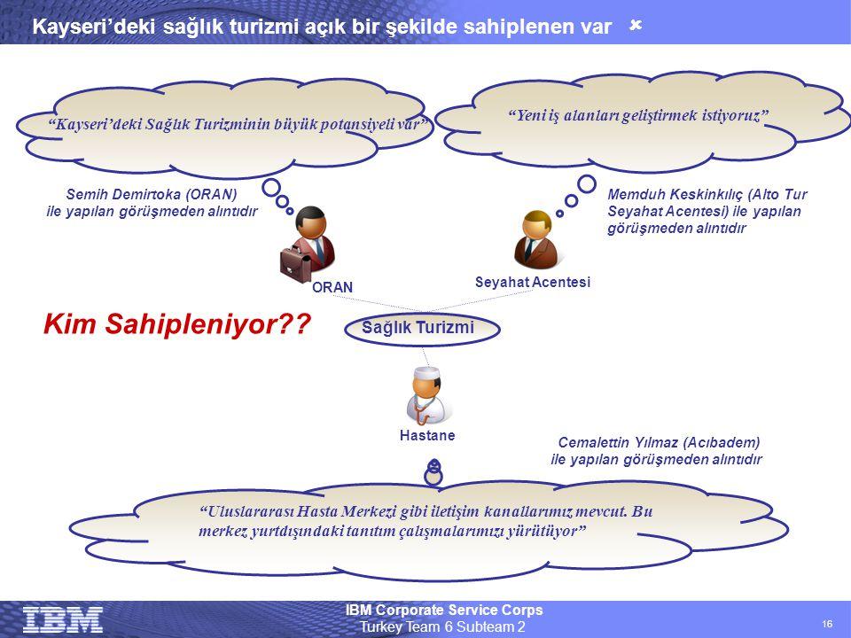 IBM Corporate Service Corps Turkey Team 6 Subteam 2 16 Kayseri'deki sağlık turizmi açık bir şekilde sahiplenen var  Sağlık Turizmi ORAN Seyahat Acent