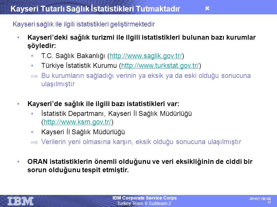 IBM Corporate Service Corps Turkey Team 6 Subteam 2 17 2014년 7월 3일 2014년 7월 3일 2014년 7월 3일 17 2014년 7월 3일 2014년 7월 3일 2014년 7월 3일 17 Kayseri Tutarlı S