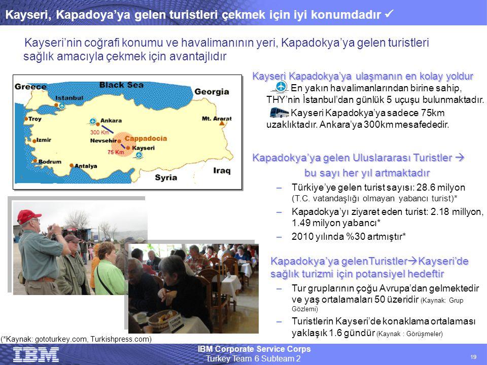 IBM Corporate Service Corps Turkey Team 6 Subteam 2 19 Kayseri, Kapadoya'ya gelen turistleri çekmek için iyi konumdadır  Kapadokya'ya gelen Uluslarar