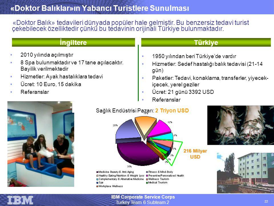 IBM Corporate Service Corps Turkey Team 6 Subteam 2 22 «Doktor Balıklar»ın Yabancı Turistlere Sunulması •2010 yılında açılmıştır •8 Spa bulunmaktadır